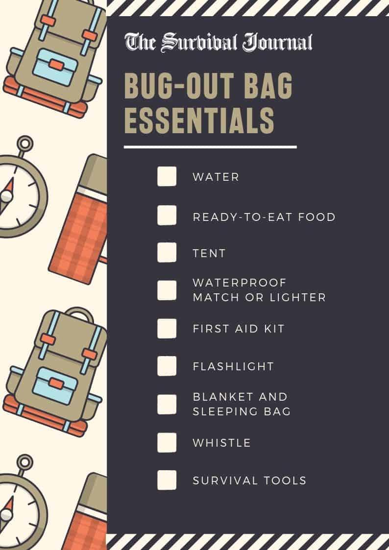 Bug out bag essentials checklist